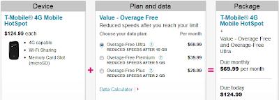 T-Mobile value Plans