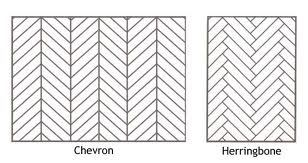 Simply illustrated, chevron is an inverted V-pattern; it is THE classic  zigzag motif. Herringbone, on the other hand, resembles a broken zigzag.