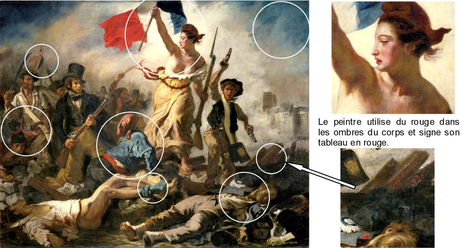 Dare D Art Delacroix La Liberte Guidant Le Peuple 1830