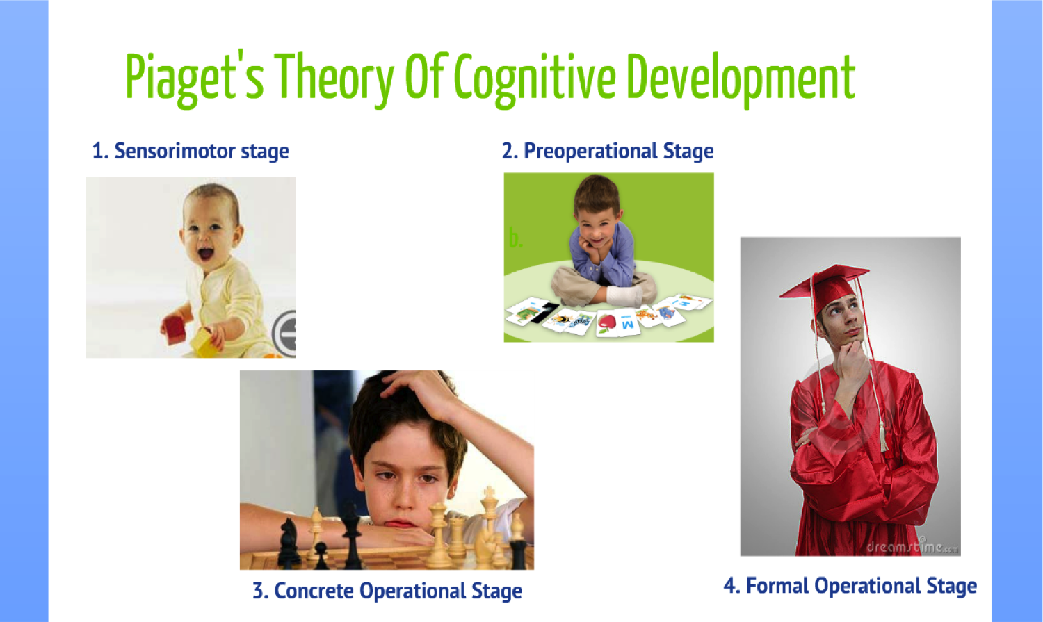 piaget theory of cognitive development essay evaluating and comparing two theories of cognitive development cognitive development essays words