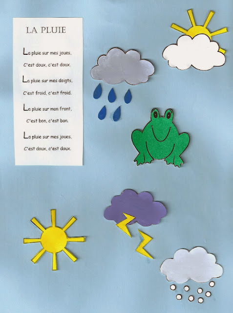 La pluie – Météo