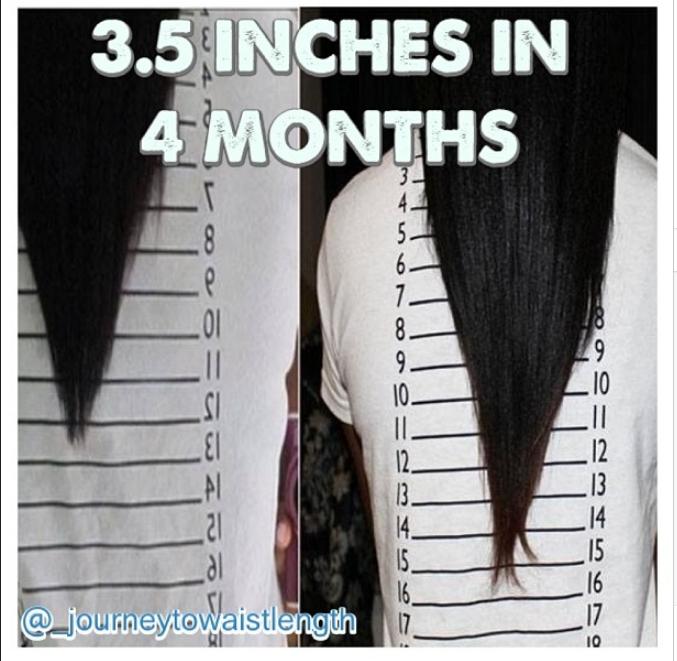 Inversion Method Hair Growth