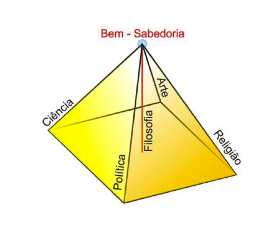 Numerologia Sagrada - Rolagens - Página 9 Imagem+pira%CC%82mide+4+faces+e+piramidon2
