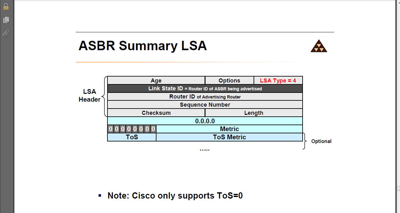 Networking Fundamentals And Certification Blog Ospf Lsas
