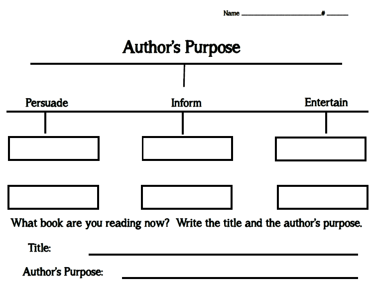 Jennifers Teaching Tools Authors Purpose – Authors Purpose Worksheet