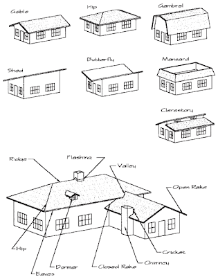 Traditional Saltbox House Plans Saltbox Home Plans ~ Home Plan And ...