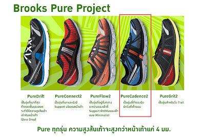 รองเท้า Brooks Pure