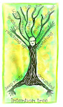 Intention Tree