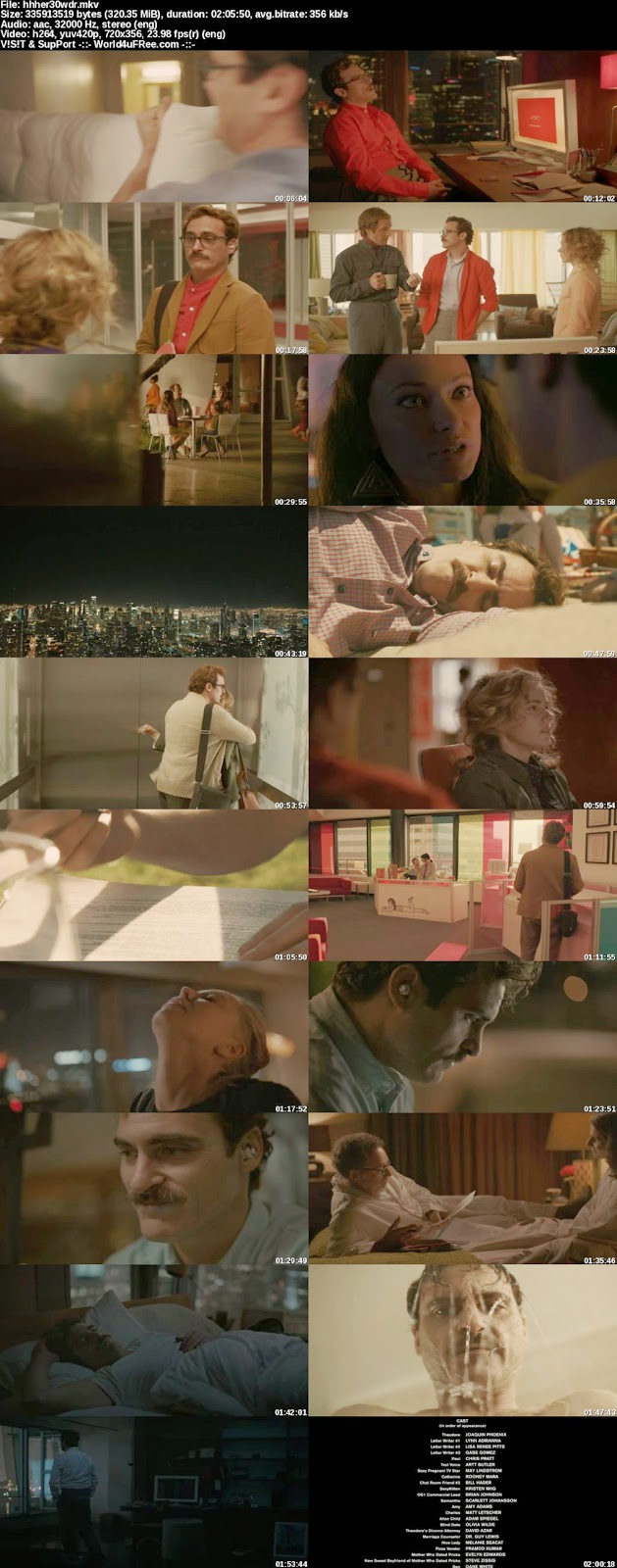 Inglourious Basterds 2009  Box Office Mojo