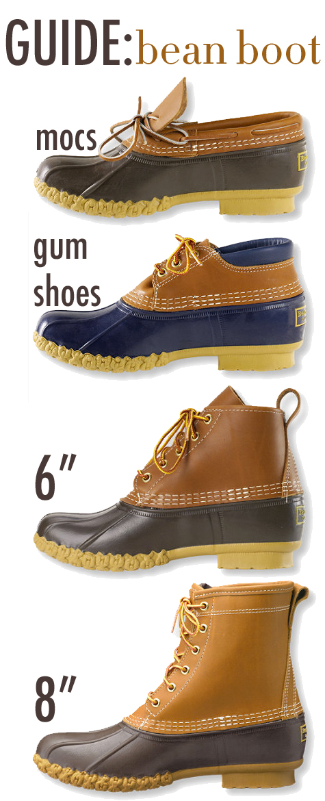 Luxury How To Wear LL Bean Duck Boots  Covering The Bases  Fashion And
