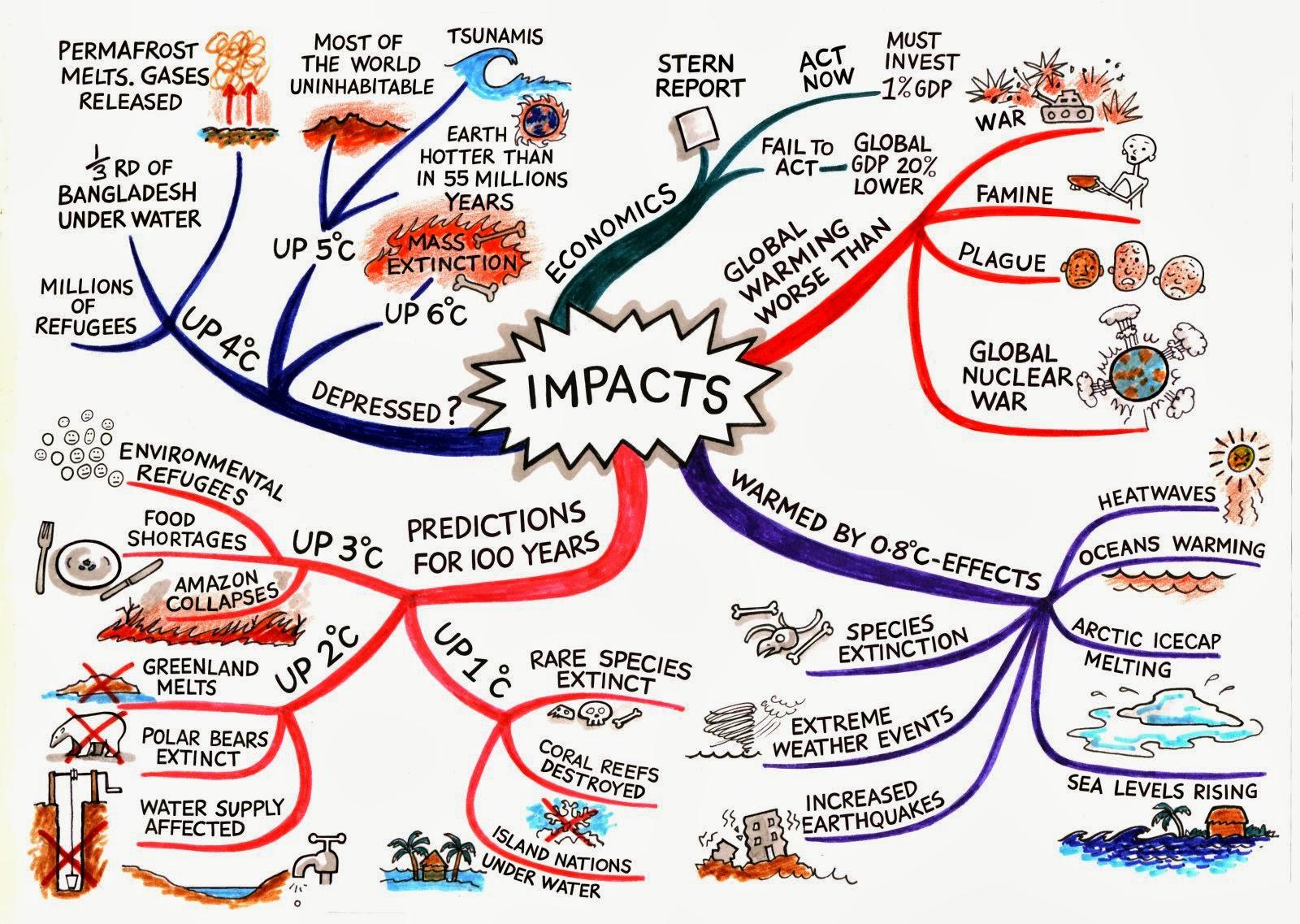 pembelajaran berbasis mind map biologipedia