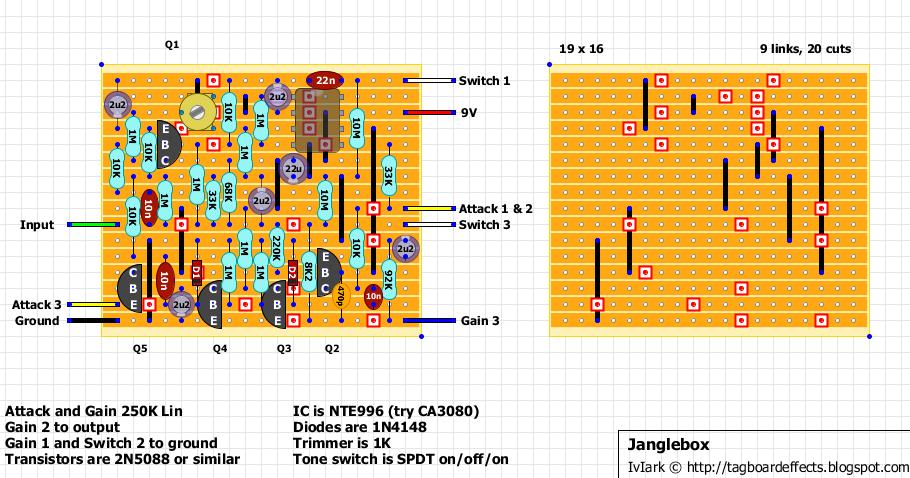 Tagboard layouts