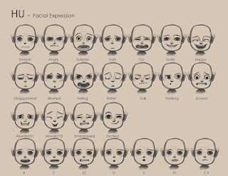 Expressions facial Chart of