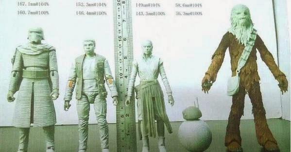 Figuras accion Star Wars Ep.7: The Force Awakens