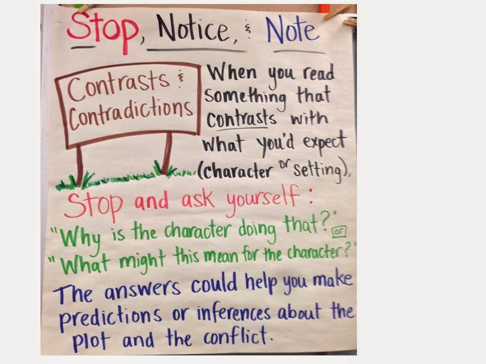 8th grade fcat persuasive essay prompts