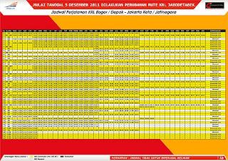 Jadwal Perjalanan KRL Bogor/Depok-Jakarta Kota/Jatinegara 2