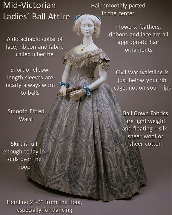Southron Creations: Anatomy of a Civil War Ball Gown