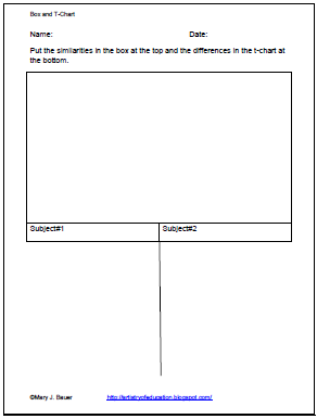 classroom bies too graphic organizer for compare and contrast boxtchart png