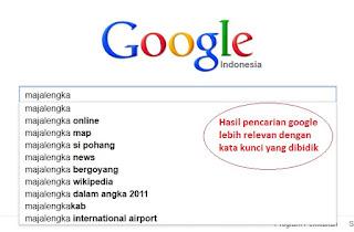 hasil pencarian google lebih relevan terhadap kata kunci