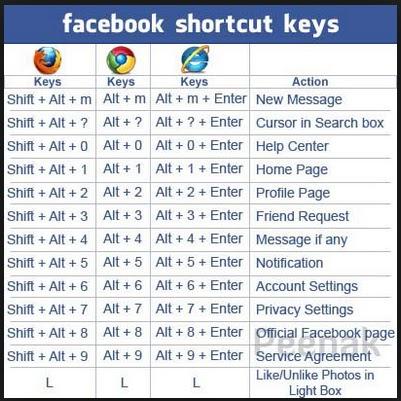 windows all shortcut keys pdf
