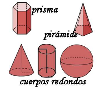http://cplosangeles.juntaextremadura.net/web/edilim/curso_4/matematicas/cuerpos_geometricos_4/cuerpos_geometricos_4.html