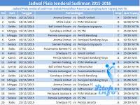 Jadwal Pertandingan Piala Jenderal Sudirman Cup 2015-2016
