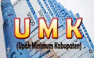 Daftar UMK Jawa Barat 2016