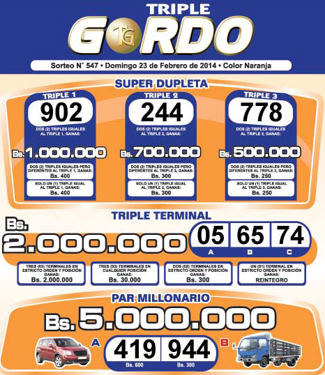 Triple Gordo Sorteo 547