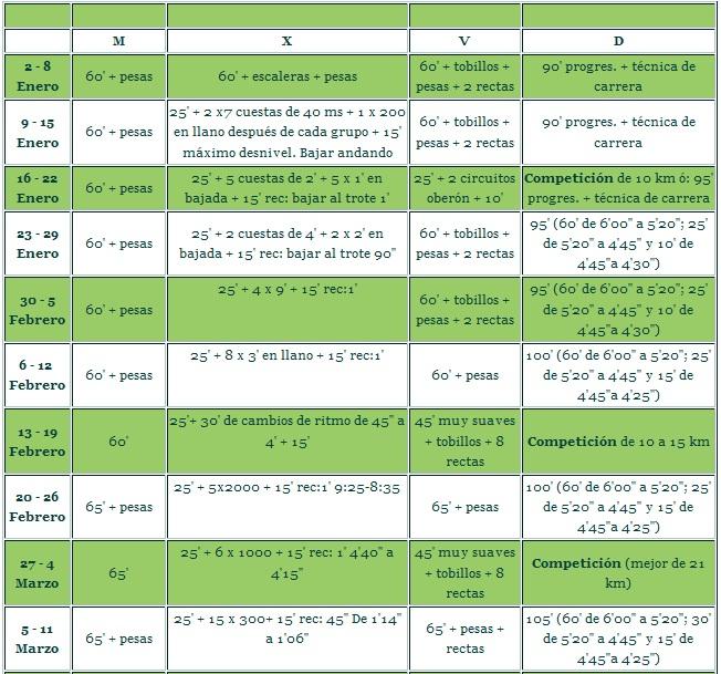 plan de entrenamiento ironman pdf