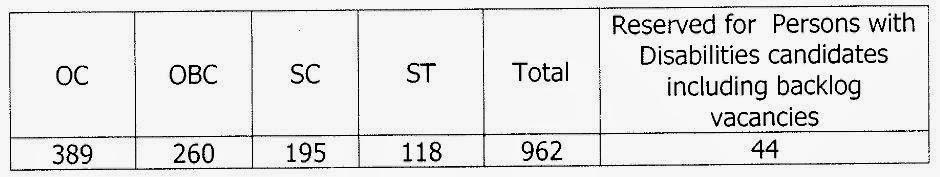 BSNL JAO Bharti 2014 Post Details