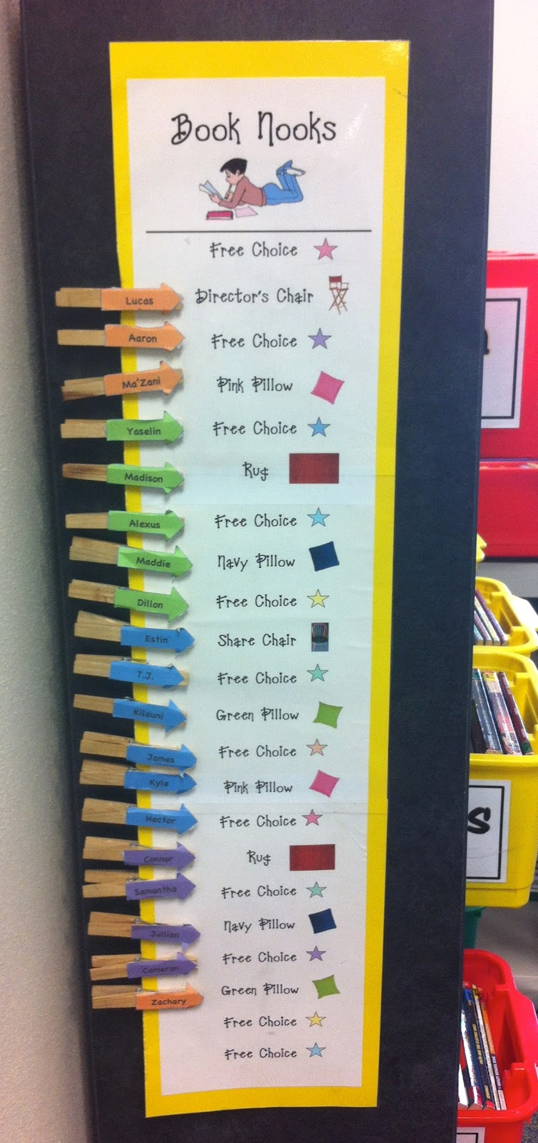 Classroom Management Ideas For 5th Grade ~ Fifth grade frenzy book nooks