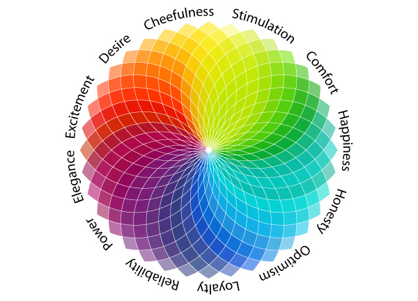 Beautiful Abodes  The Psychology Behind Colors