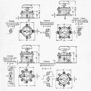 Образцы пакетных выключателей и переключателей в открытом исполнении для установки на распределительных щитах