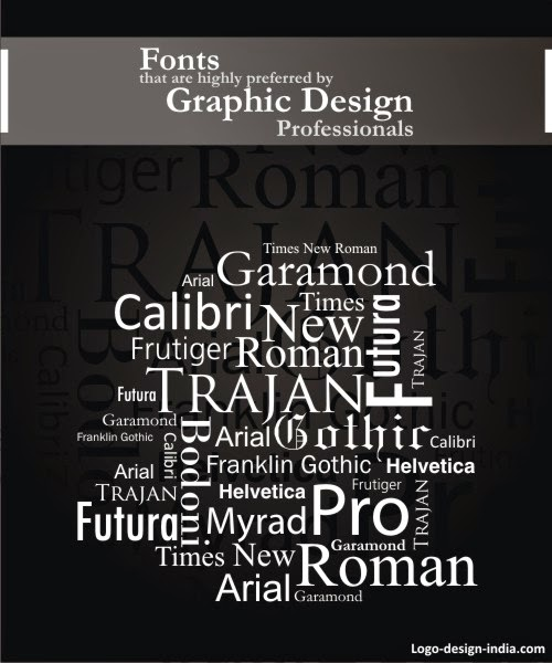 Fonts that are Highly Preferred by Graphic Design Professionals