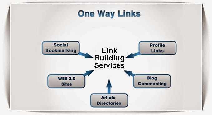 One way Link