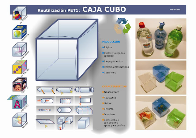 Recicla botellas de plástico para hacer empaques y cajas