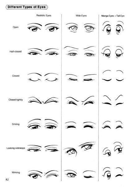 стили глаз, выражение глаз, рисунок глаз, схема