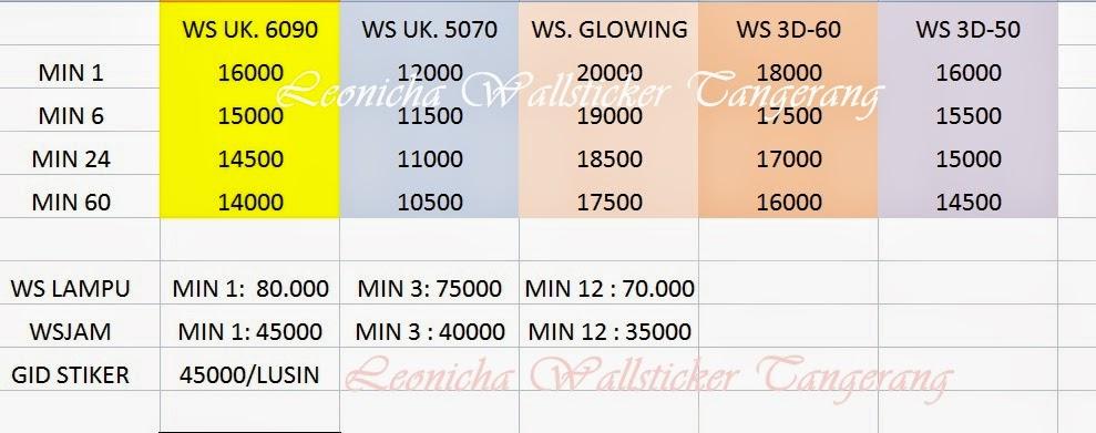 daftar harga ~ supplier wallsticker