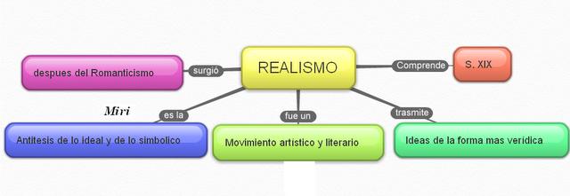 definicion naturalismo: