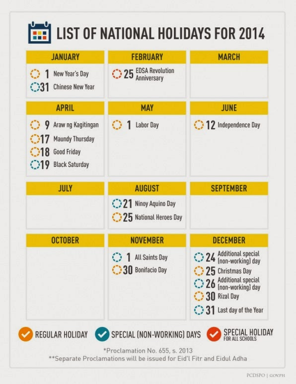List of Philippine National Holidays for 2014