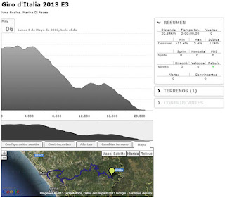 Sesión BKOOL Giro d'Italia 2013 Etapa 3