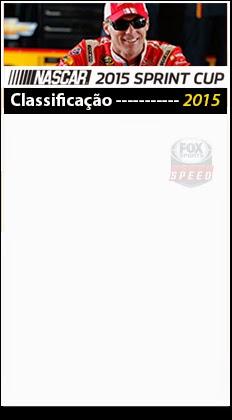 SPRINT CUP - Classificação