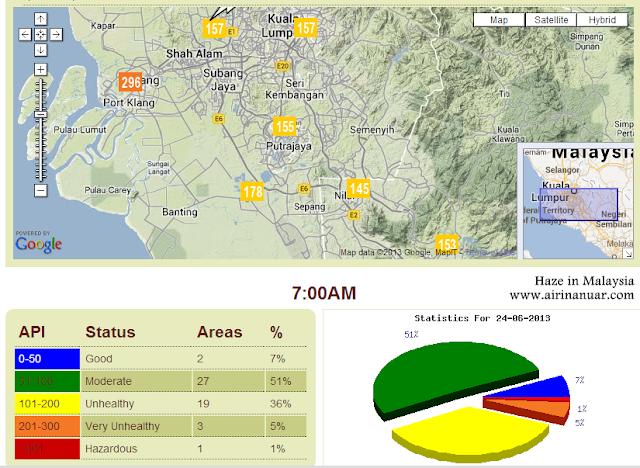 haze jerebu malaysia API IPU