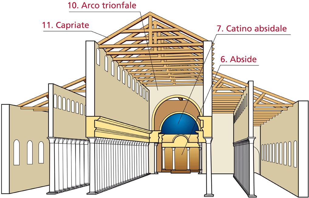 Schema prospettico dell 39 interno di una basilica a cinque navate - Elementi architettonici di una chiesa ...