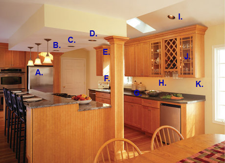 Various style of kitchen lighting ideas home decorating for Kitchen lighting ideas b q