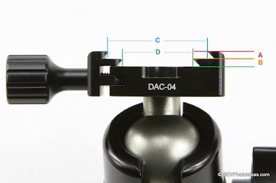 Desmond DAC-04 QR Clamp - dimensions