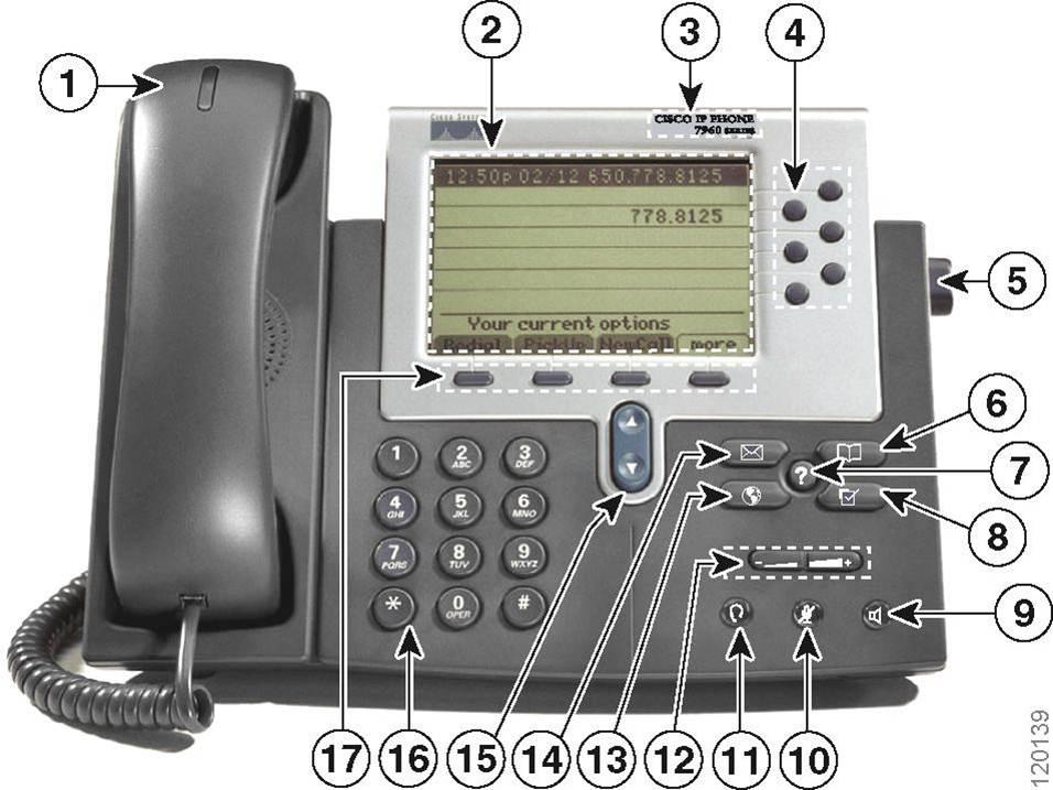 Cisco IP Phone 7912 инструкция