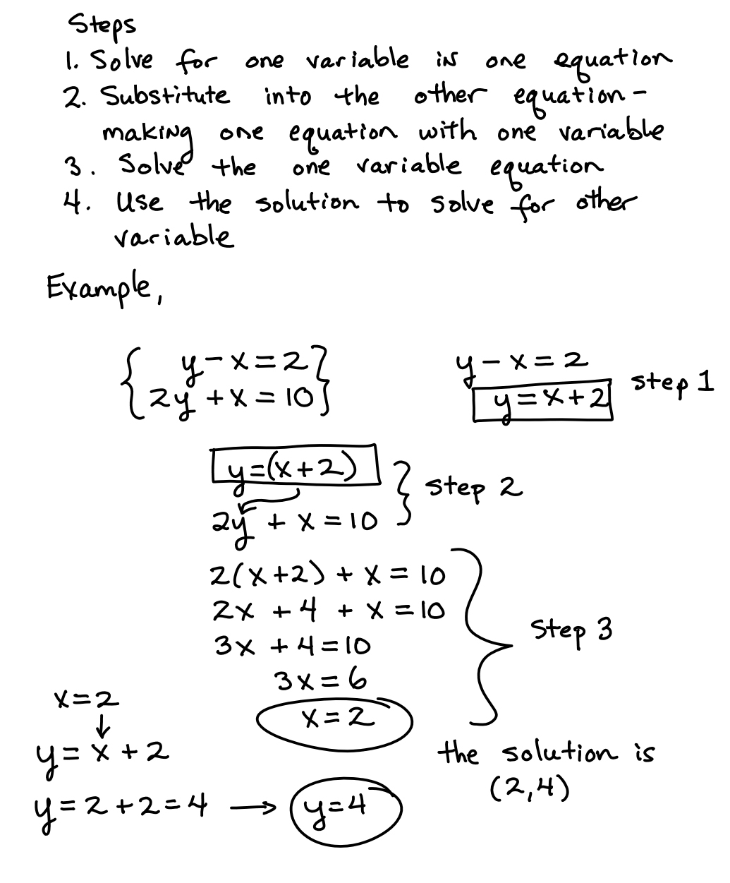 Algebra I Martinez February 2014 – Solving Systems of Linear Equations Worksheet