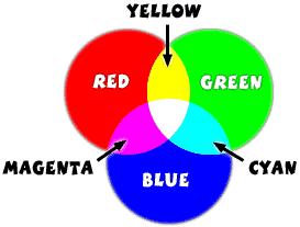 RGB цвета