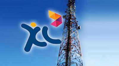 Fitch Ratings (Fitch) Menyatakan Peringkat XL Axiata Stabil di AAA, XL, XL Axiata Tbk, Riset terbaru Fitch, peringkat XL Axiata.